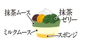 『上林春松本店』監修 ファミマスイーツ 旨み抹茶のパフェ